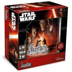 Timeline Star Wars: Episodios I-II-III